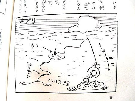 カワハギの釣り方